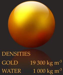 goldspherecap